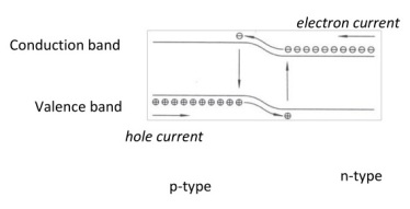 Electron valence dipotong